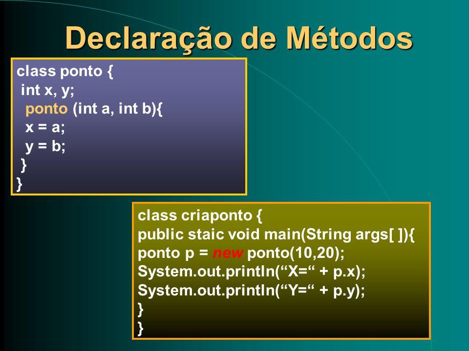 Declaração de Métodos class ponto { int x, y; ponto (int a, int b){