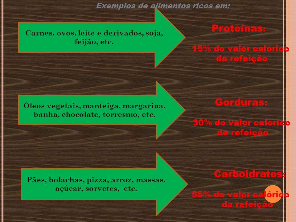 Proteínas: 15% do valor calórico da refeição 30% do valor calórico