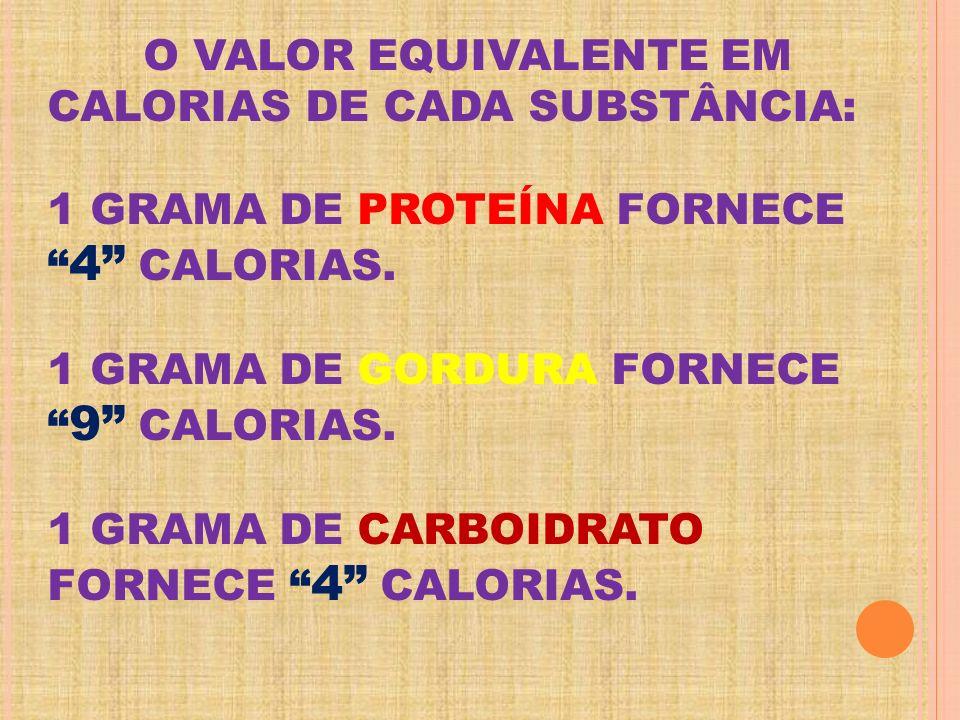 O VALOR EQUIVALENTE EM CALORIAS DE CADA SUBSTÂNCIA: 1 GRAMA DE PROTEÍNA FORNECE 4 CALORIAS.