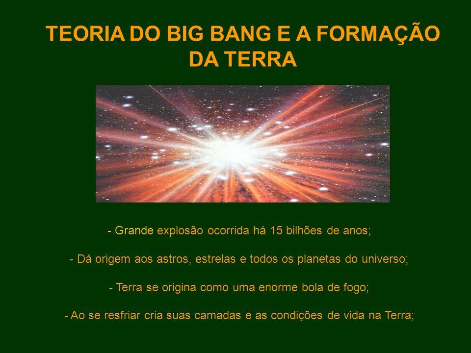 TEORIA DO BIG BANG E A FORMAÇÃO DA TERRA