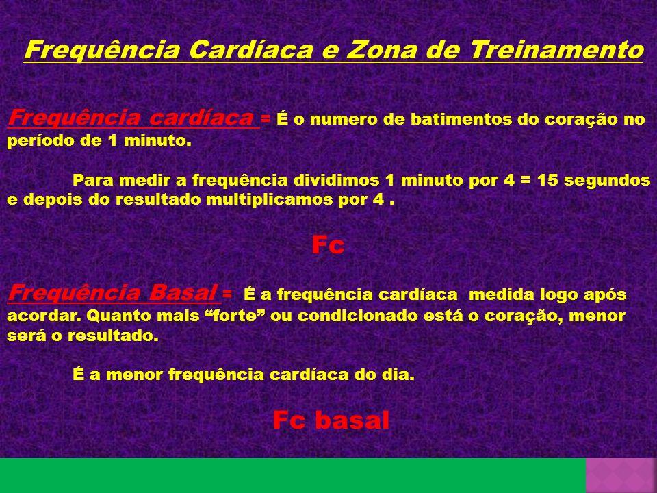 Frequência Cardíaca e Zona de Treinamento