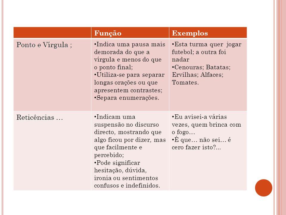 Função Exemplos Ponto e Vírgula ; Reticências …