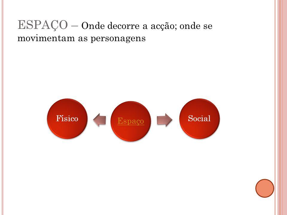 ESPAÇO – Onde decorre a acção; onde se movimentam as personagens