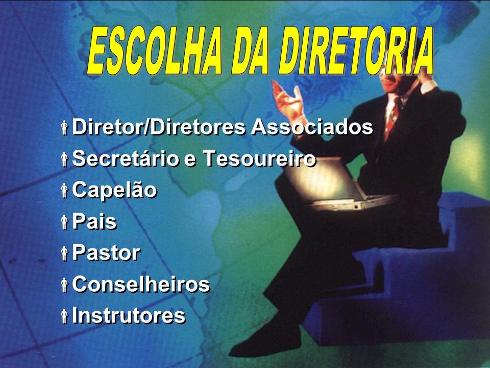 ESCOLHA DA DIRETORIA Diretor/Diretores Associados