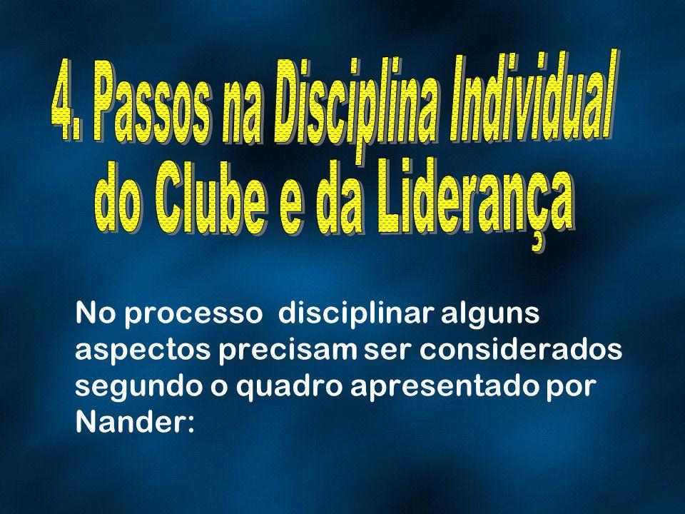 4. Passos na Disciplina Individual