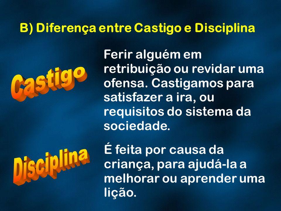 B) Diferença entre Castigo e Disciplina