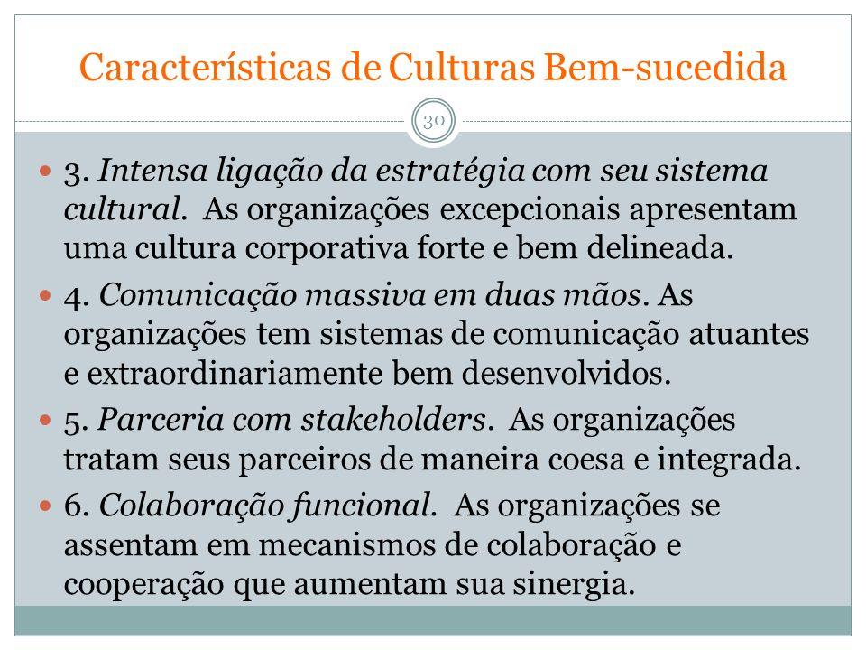 Características de Culturas Bem-sucedida