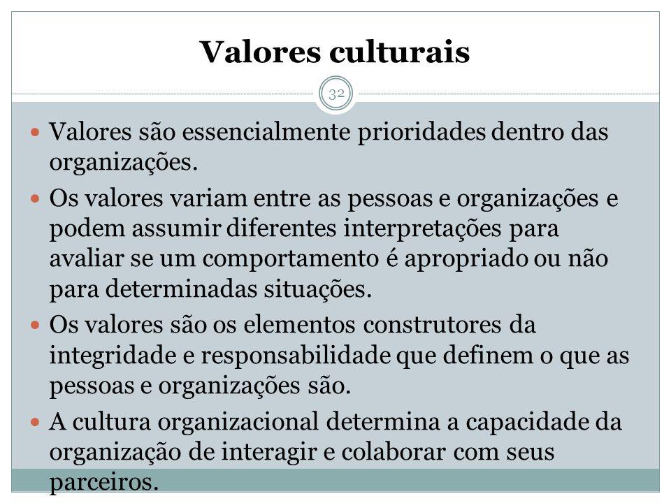Valores culturais Valores são essencialmente prioridades dentro das organizações.