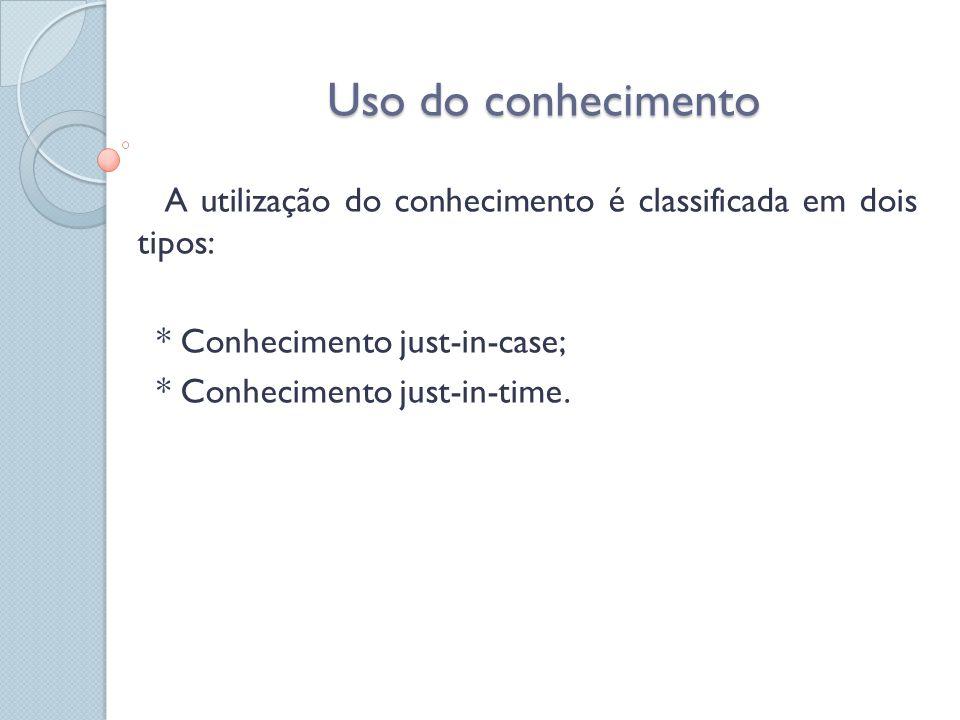 Uso do conhecimento A utilização do conhecimento é classificada em dois tipos: * Conhecimento just-in-case;