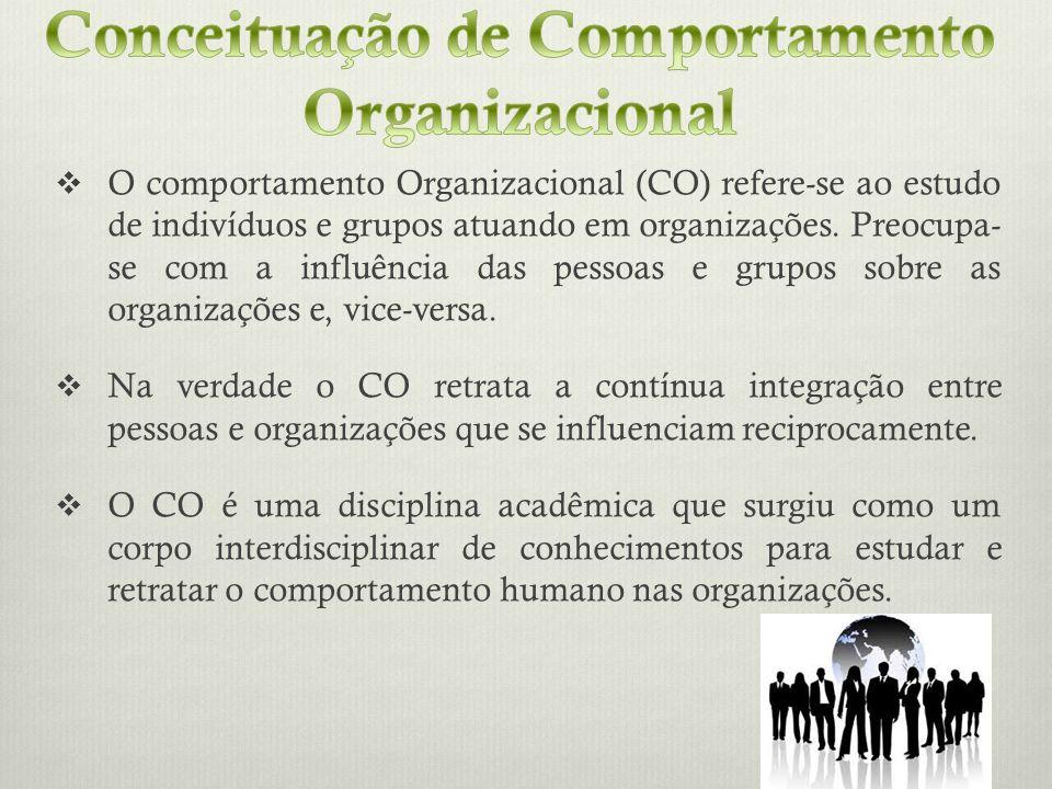 Conceituação de Comportamento Organizacional