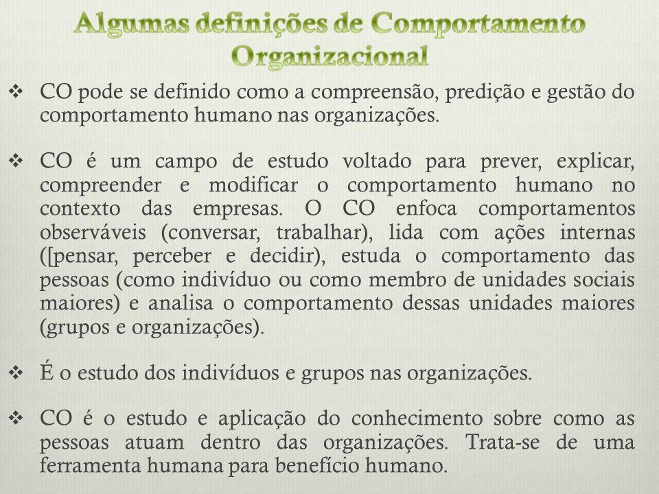 Algumas definições de Comportamento Organizacional