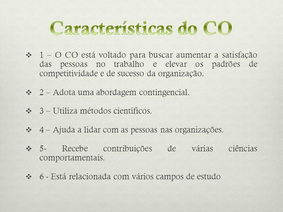Características do CO