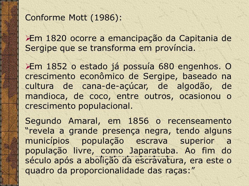 Conforme Mott (1986): Em 1820 ocorre a emancipação da Capitania de Sergipe que se transforma em província.