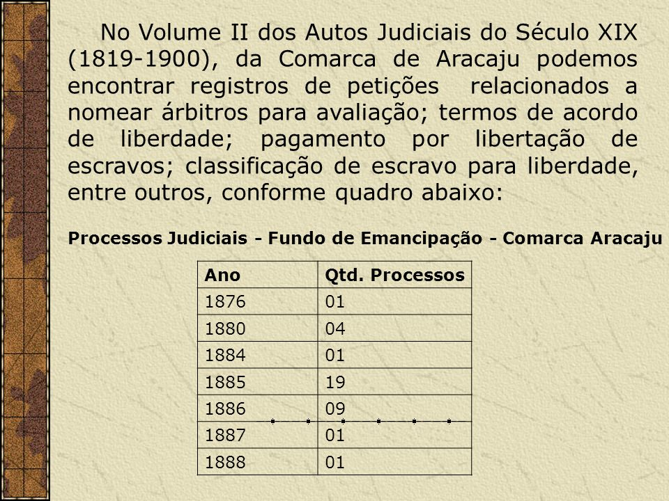 No Volume II dos Autos Judiciais do Século XIX (1819-1900), da Comarca de Aracaju podemos encontrar registros de petições relacionados a nomear árbitros para avaliação; termos de acordo de liberdade; pagamento por libertação de escravos; classificação de escravo para liberdade, entre outros, conforme quadro abaixo:
