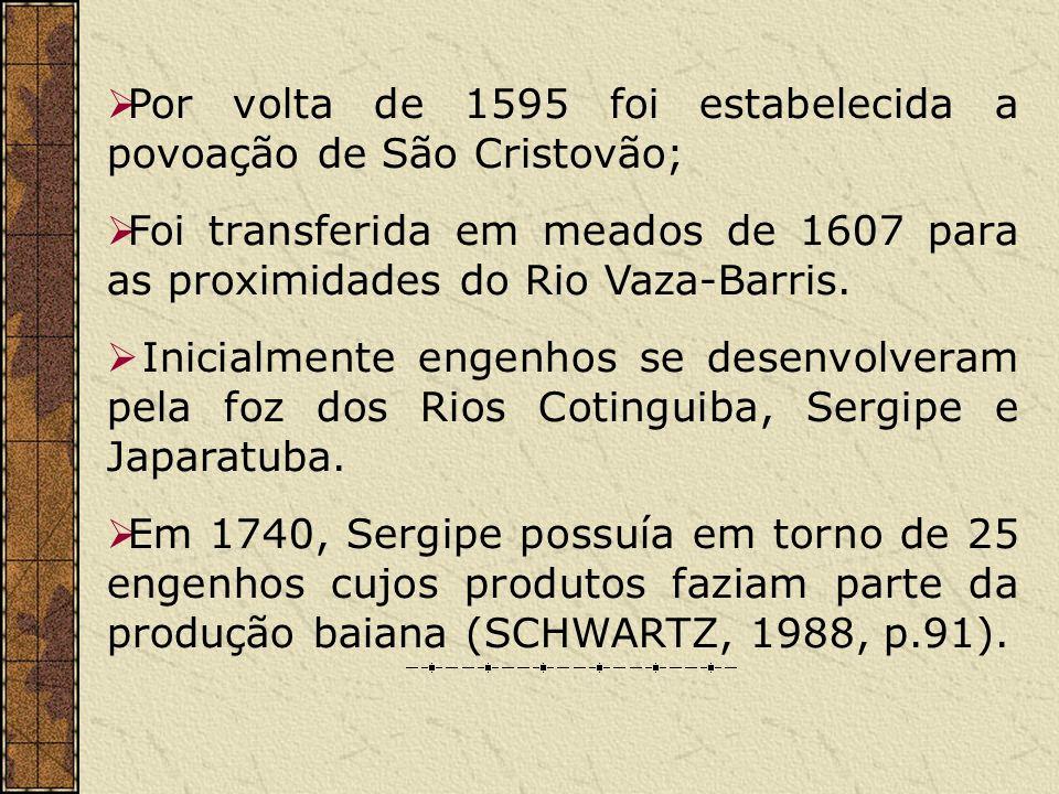 Por volta de 1595 foi estabelecida a povoação de São Cristovão;