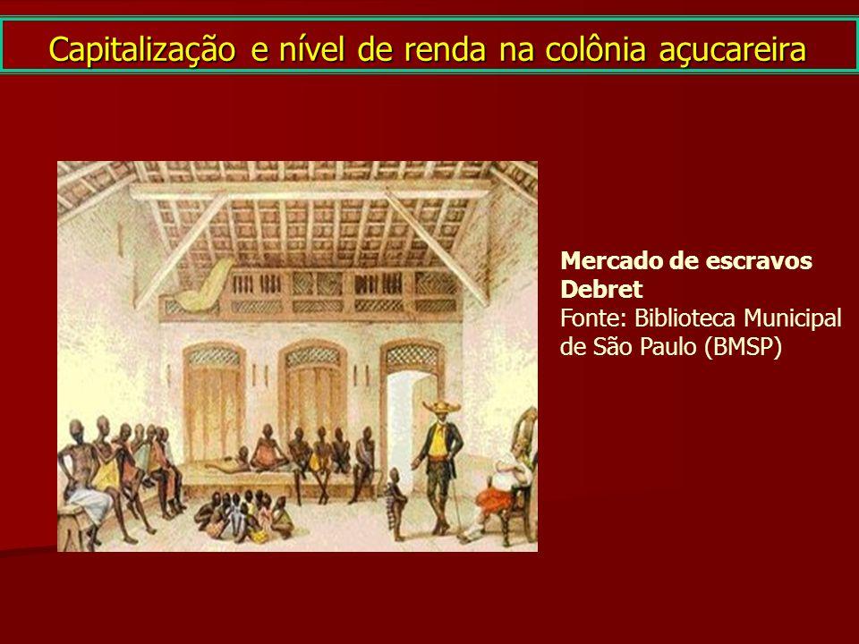 Capitalização e nível de renda na colônia açucareira
