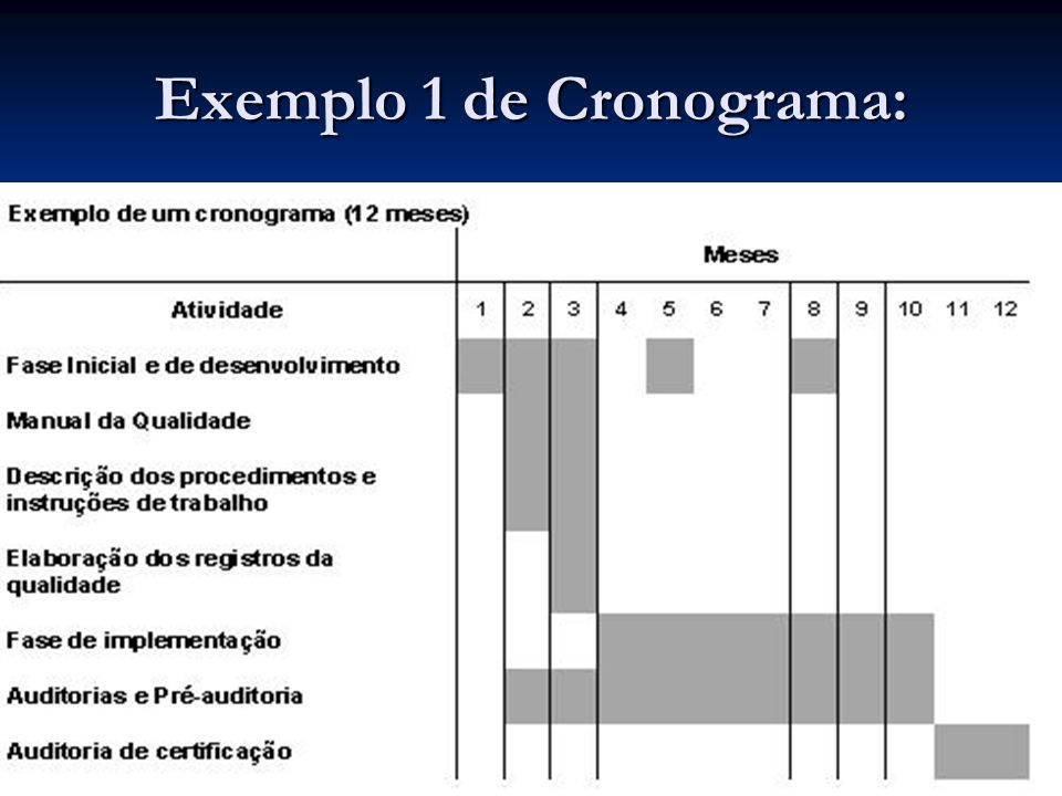 Exemplo 1 de Cronograma: