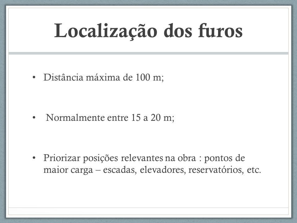 Localização dos furos Distância máxima de 100 m;
