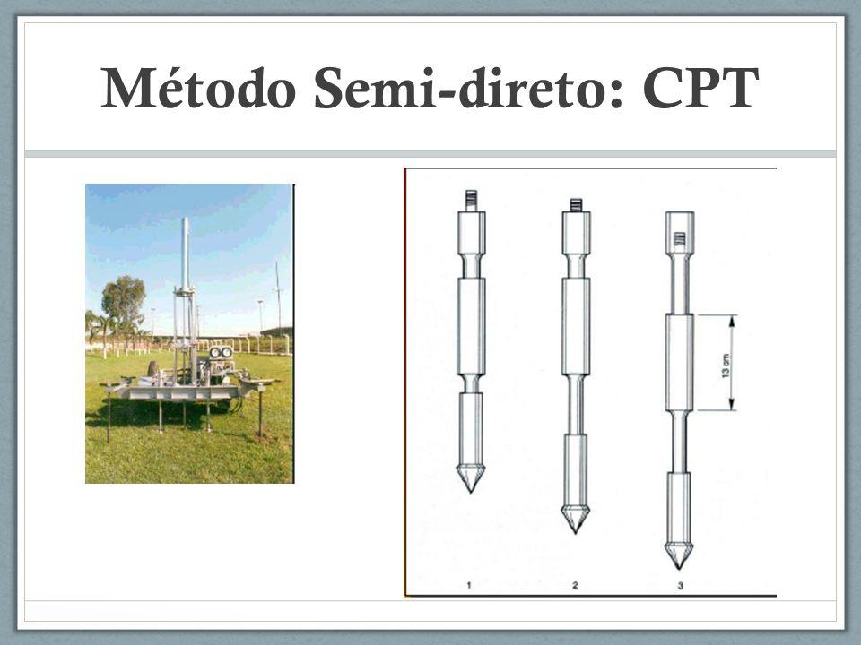 Método Semi-direto: CPT