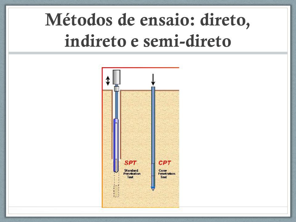 Métodos de ensaio: direto, indireto e semi-direto