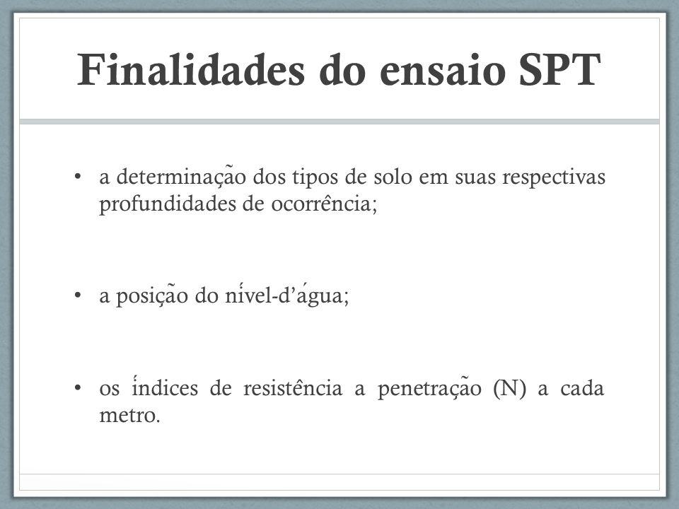 Finalidades do ensaio SPT