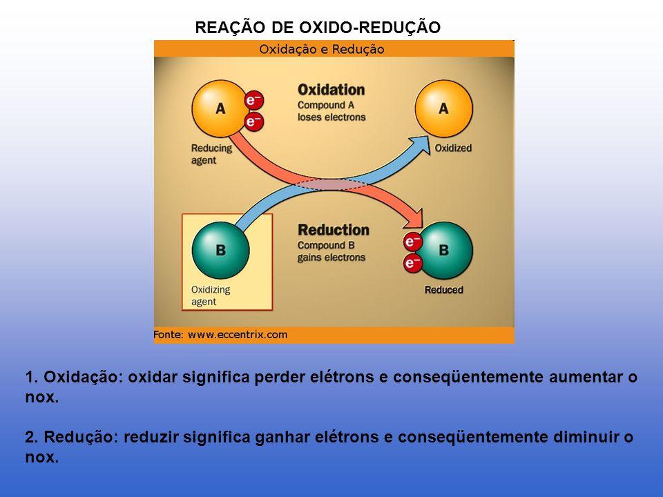 REAÇÃO DE OXIDO-REDUÇÃO