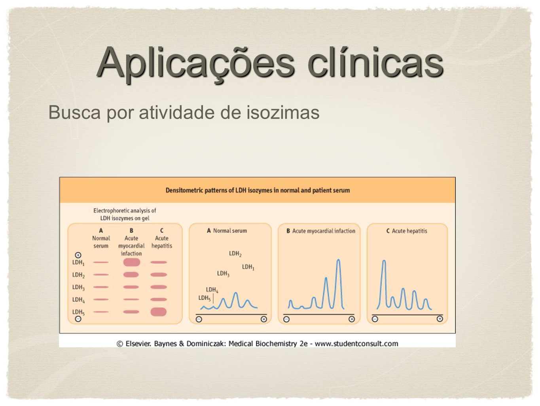 Busca por atividade de isozimas