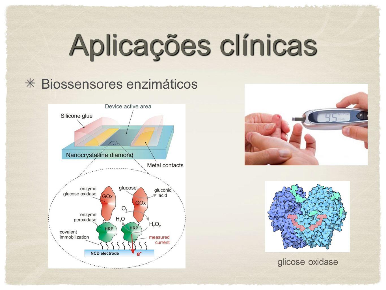 Aplicações clínicas Biossensores enzimáticos glicose oxidase