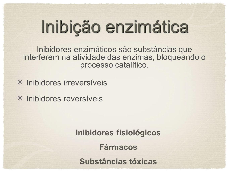 Inibidores fisiológicos