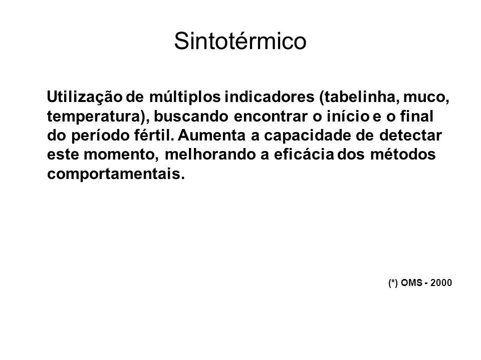 Sintotérmico