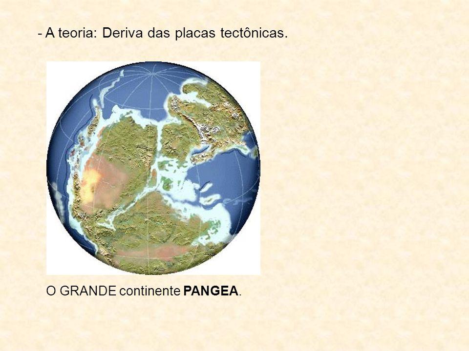 - A teoria: Deriva das placas tectônicas.