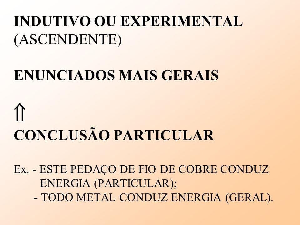 INDUTIVO OU EXPERIMENTAL (ASCENDENTE) ENUNCIADOS MAIS GERAIS  CONCLUSÃO PARTICULAR Ex.