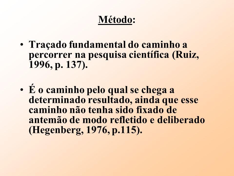 Método: Traçado fundamental do caminho a percorrer na pesquisa científica (Ruiz, 1996, p. 137).