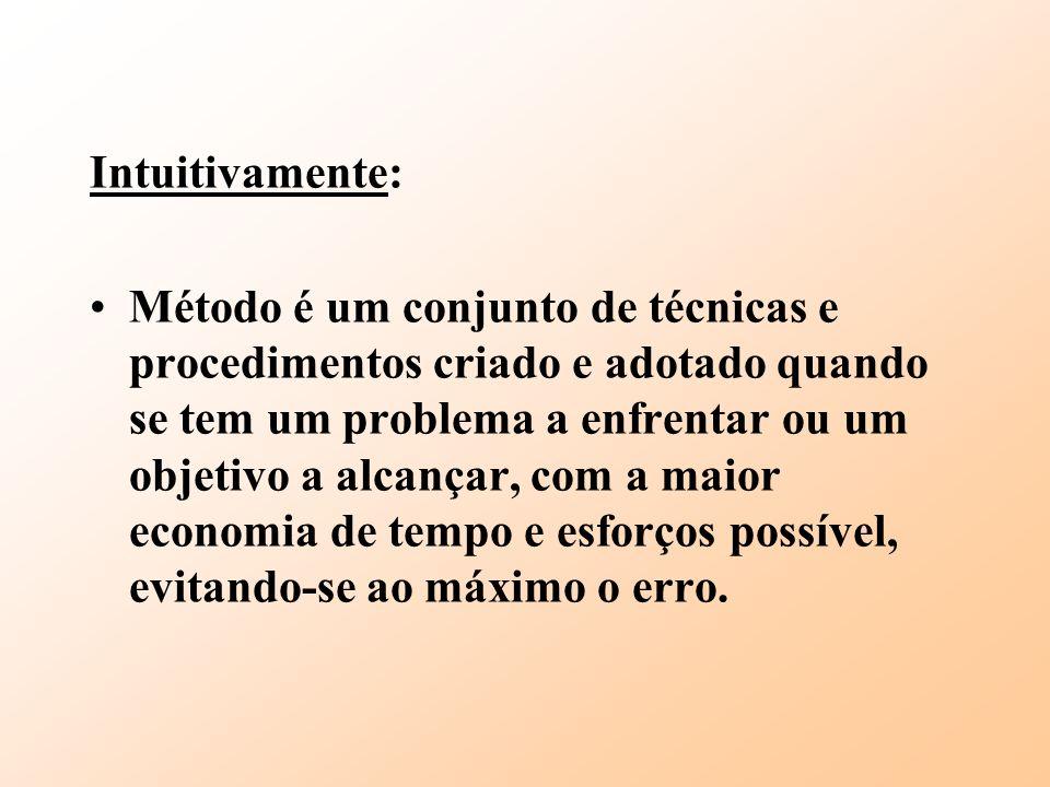 Intuitivamente: