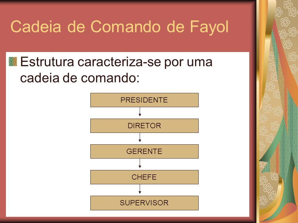 Cadeia de Comando de Fayol