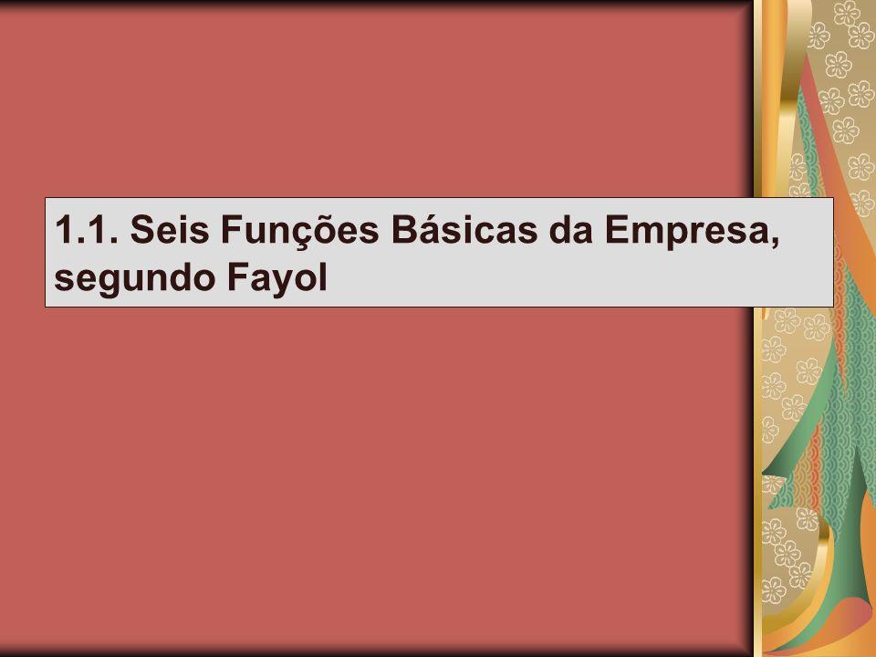 1.1. Seis Funções Básicas da Empresa, segundo Fayol
