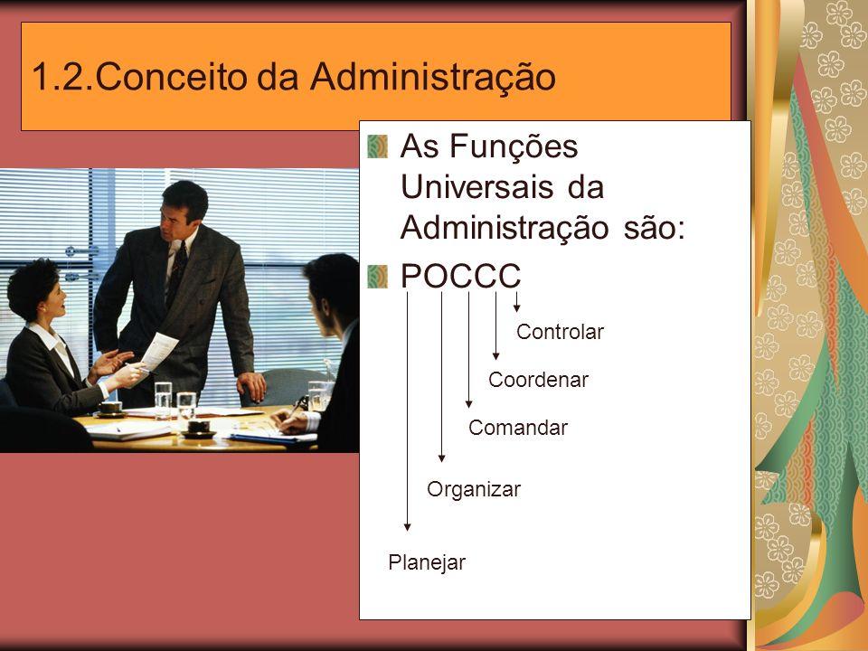 1.2.Conceito da Administração