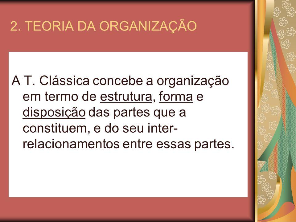 2. TEORIA DA ORGANIZAÇÃO