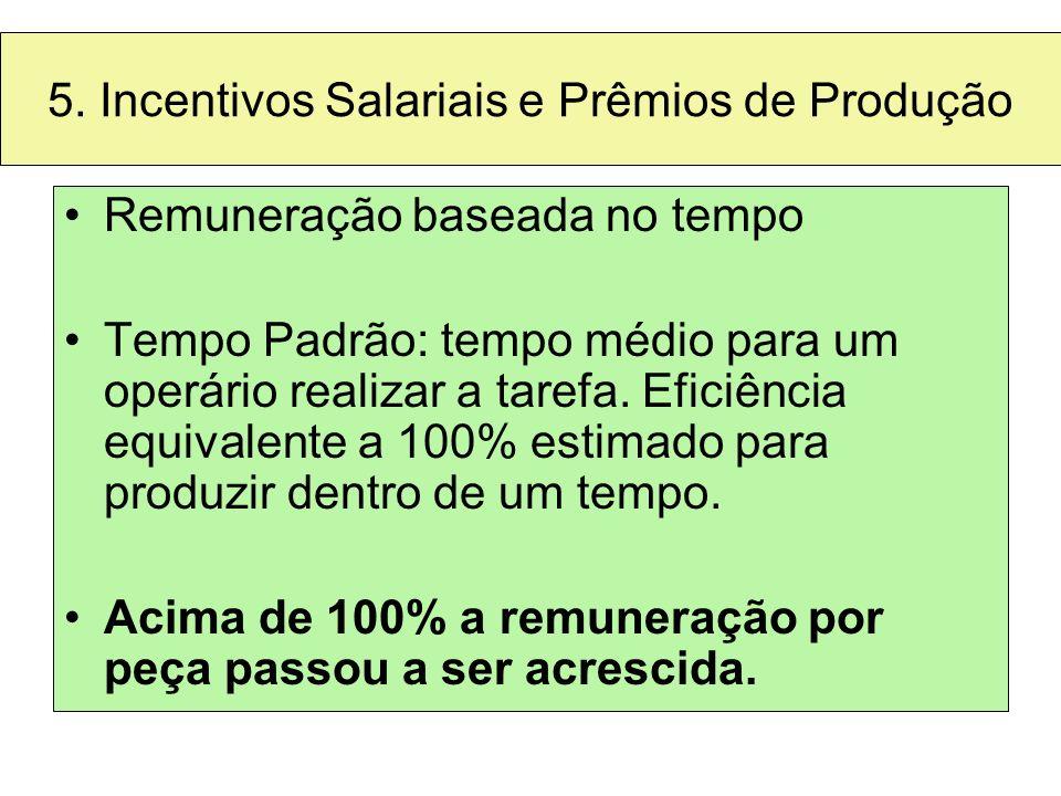 5. Incentivos Salariais e Prêmios de Produção