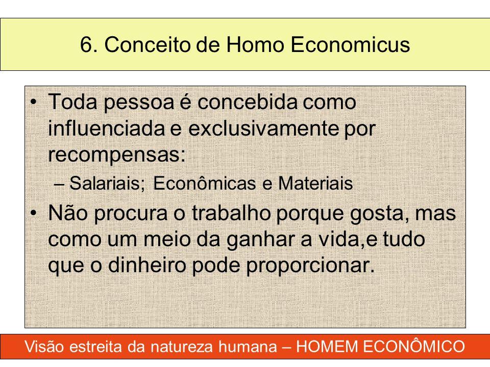 6. Conceito de Homo Economicus
