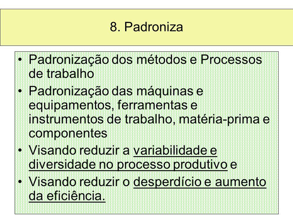 8. Padroniza Padronização dos métodos e Processos de trabalho.