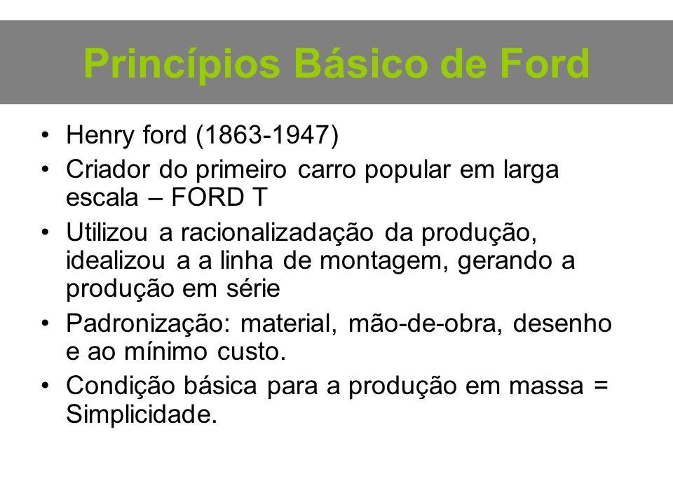 Princípios Básico de Ford