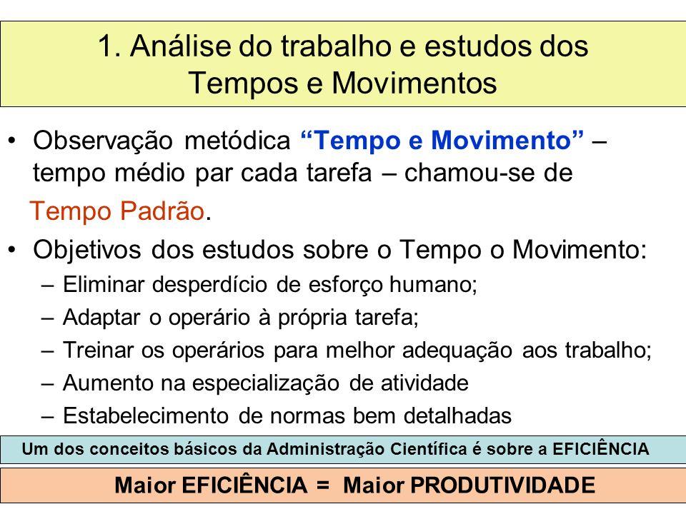1. Análise do trabalho e estudos dos Tempos e Movimentos