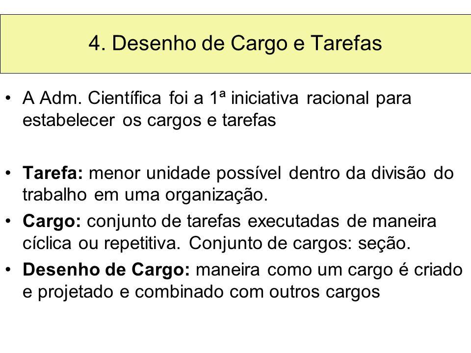 4. Desenho de Cargo e Tarefas