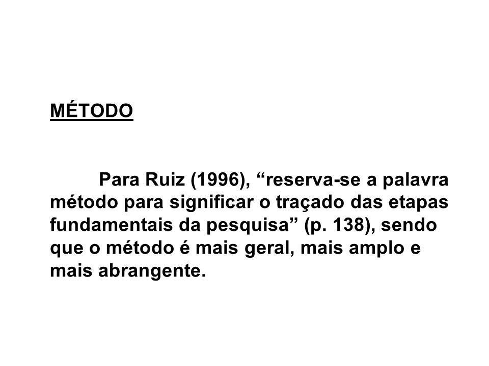MÉTODO Para Ruiz (1996), reserva-se a palavra método para significar o traçado das etapas fundamentais da pesquisa (p.