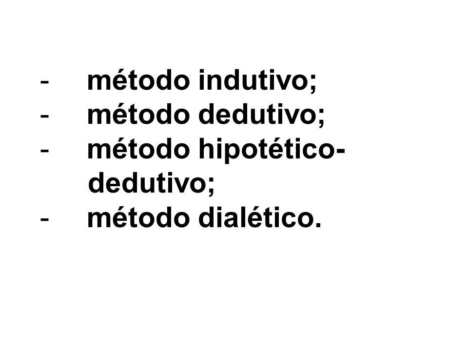 -. método indutivo; -. método dedutivo; -