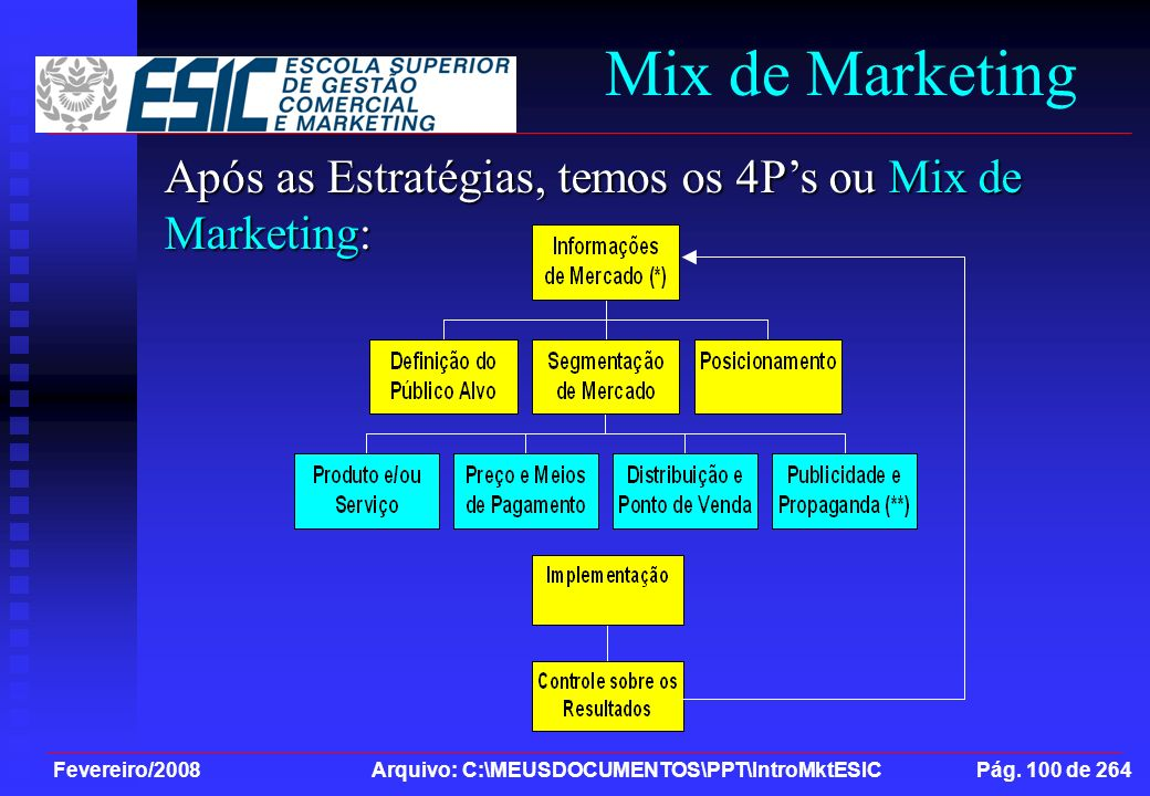 Mix de Marketing Após as Estratégias, temos os 4P's ou Mix de Marketing: