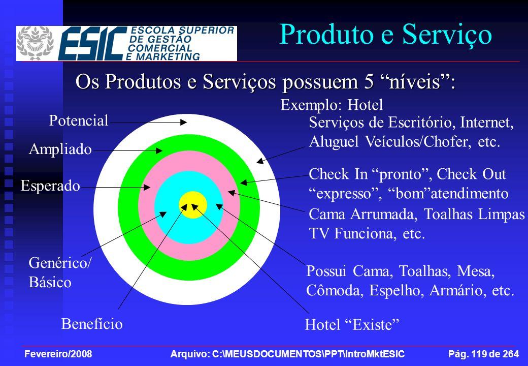 Produto e Serviço Os Produtos e Serviços possuem 5 níveis :