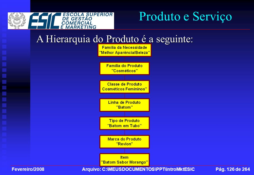 Produto e Serviço A Hierarquia do Produto é a seguinte: