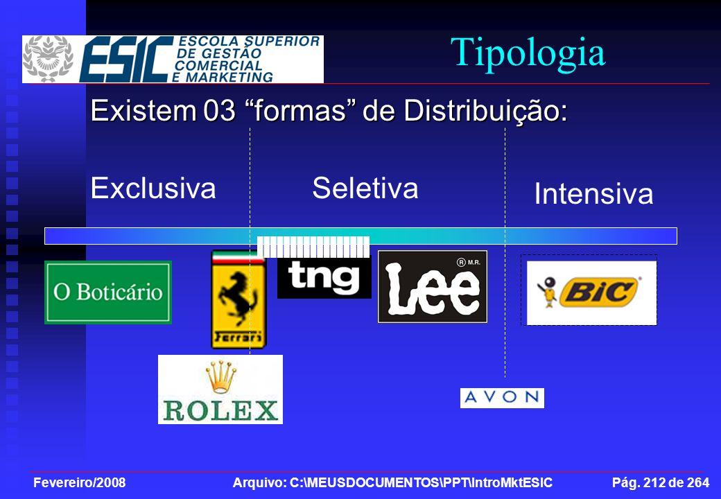 Tipologia Existem 03 formas de Distribuição: Exclusiva Seletiva